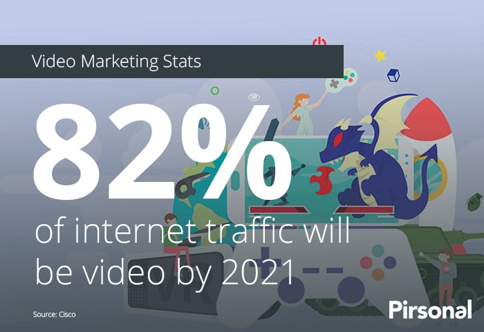 82% of Internet traffic will be video - Video marketing stats for hotel marketing
