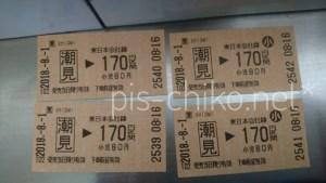 潮見駅から170円区間の切符