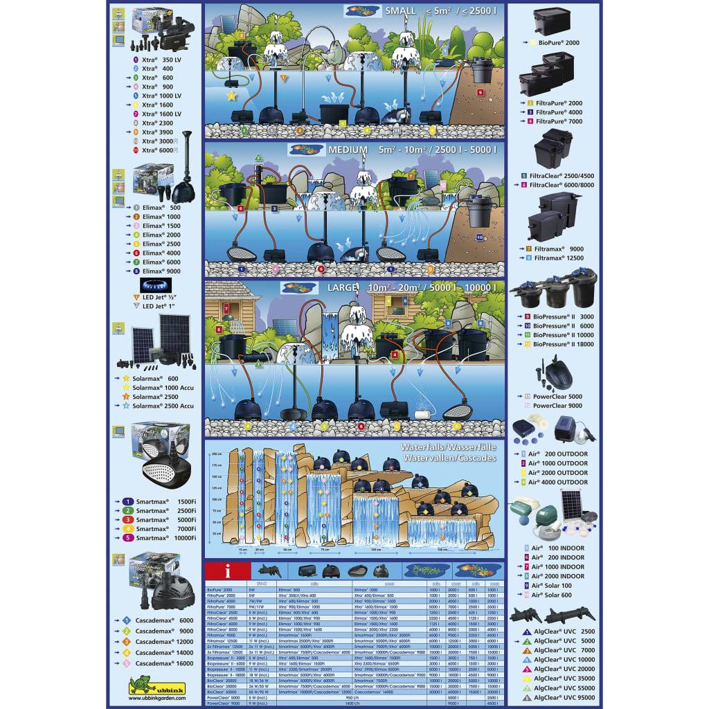 Ubbink Filtru pentru iaz BioPressure 18000, 18 W