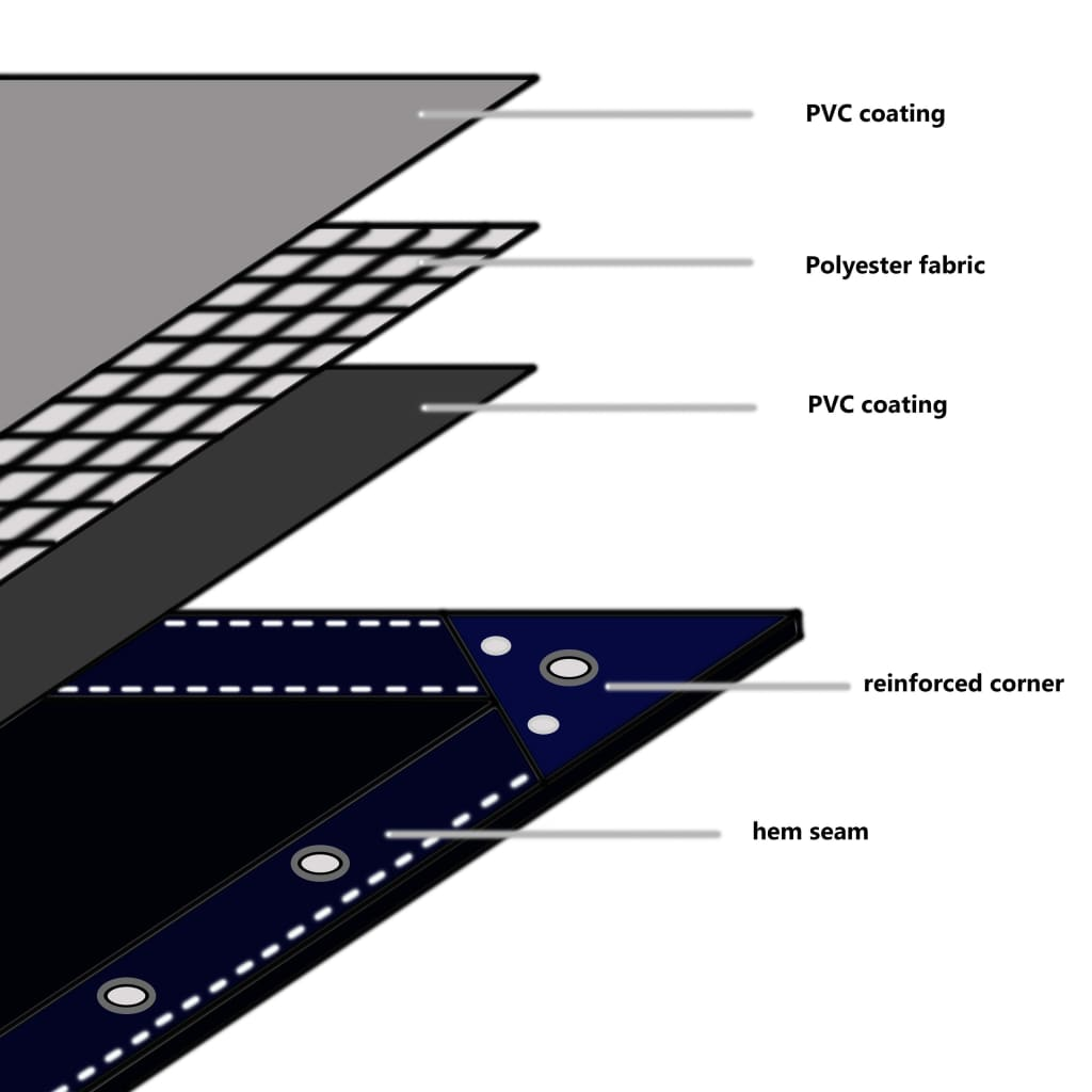 Prelată, gri, 1,5 x 6 m, 650 g / m²
