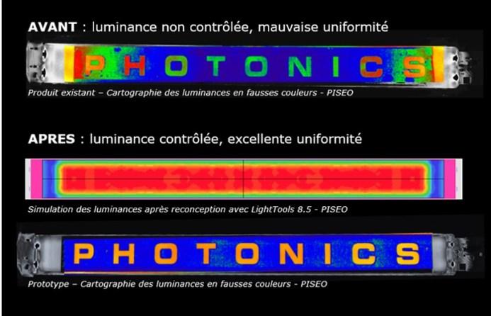 Uniformité luminance guide lumière
