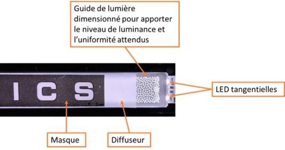 Diffuseur guide lumière