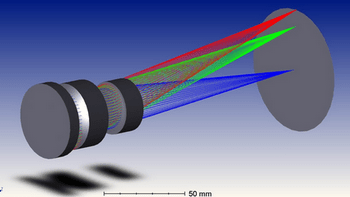base optique géométrique LED