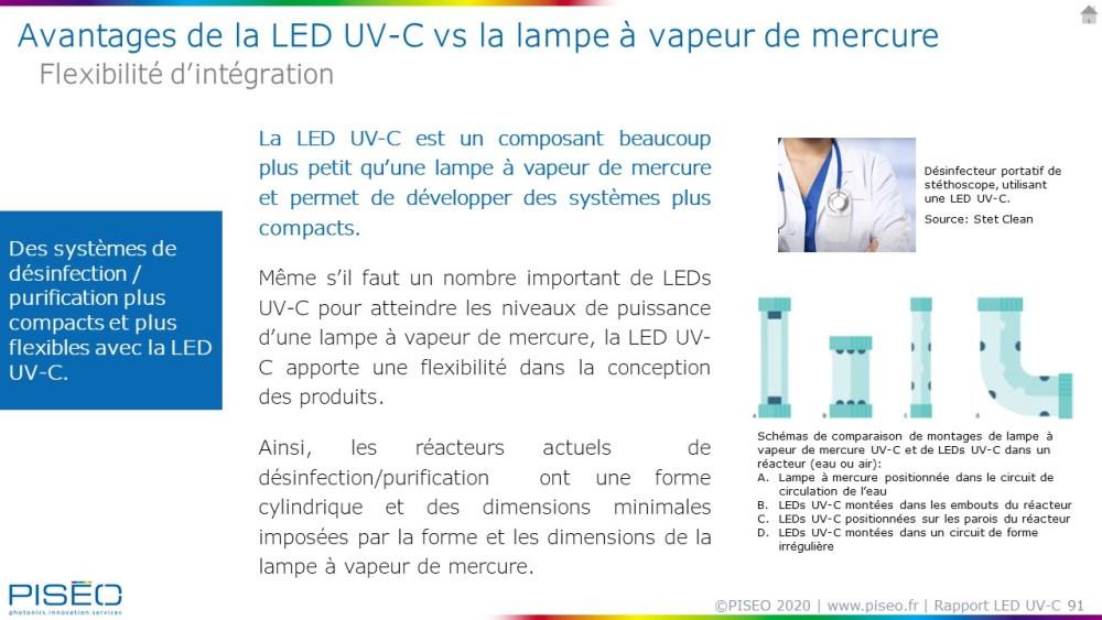 LED MERCURE COVID-19