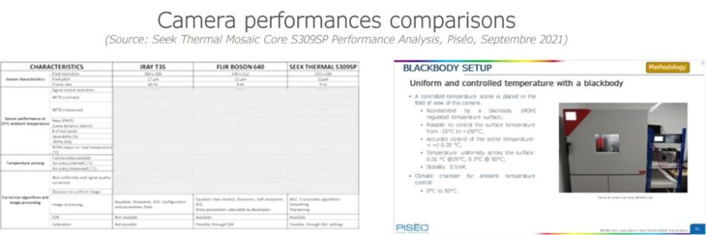 camera performances comparisons