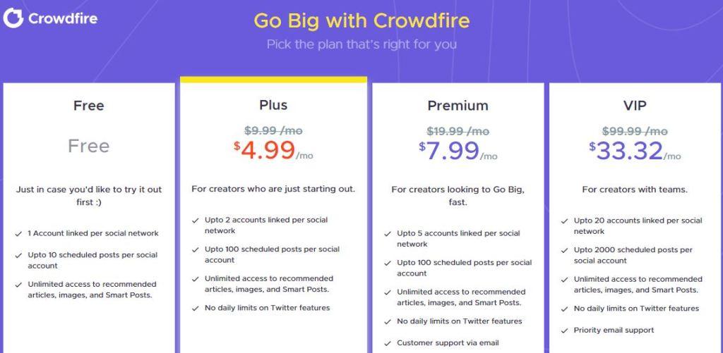 Top 10 Instagram Tools - Crowdfire