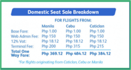 Domestic_Seat_Sale_Breakdown_for_flights_from_Cebu,_Manila_and_Caticlan.