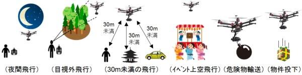 150510_drone2