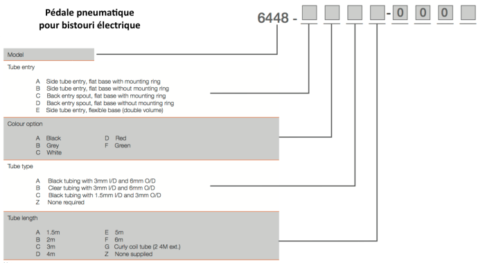 Construisez votre ref 6448 pédale soufflet