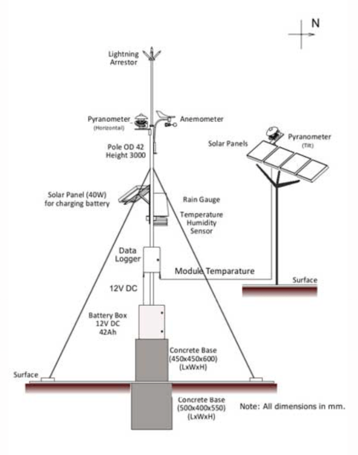 Weather Monitoring Station for Solar Applications.png