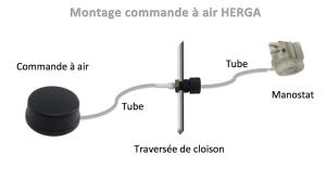 Montage accessoire herga 6419