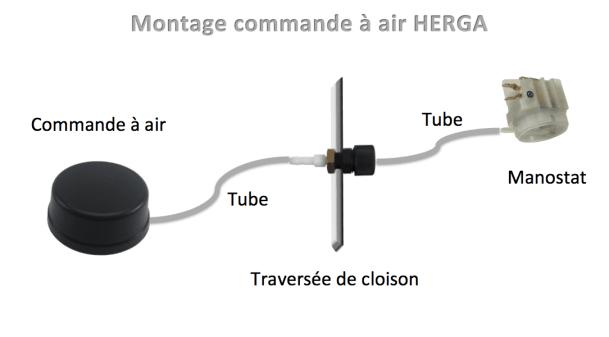 accessoires pour montage des commandes à air herga