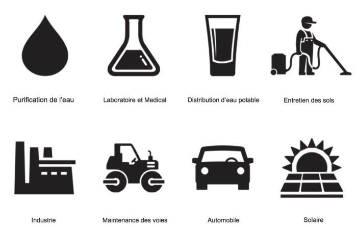 applications de la pompe à membrane