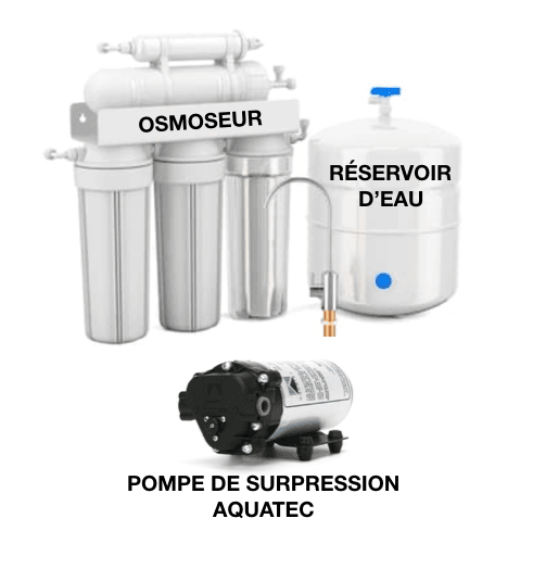 fonctionnement pompe osmoseur