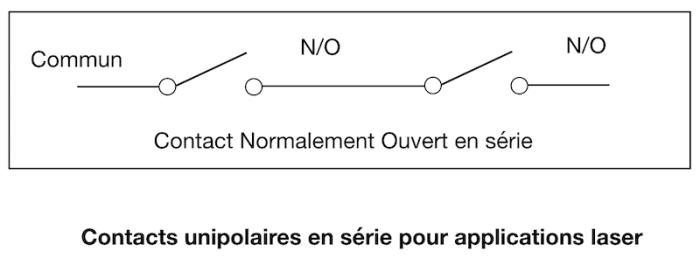 Contacts unipolaires en série pour applications laser