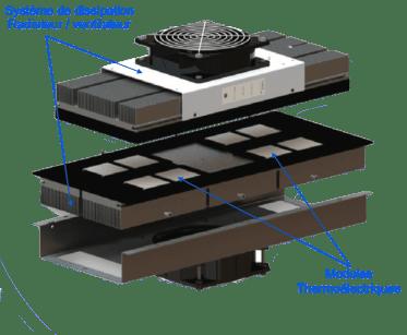 comment fonctionne un échangeur thermique
