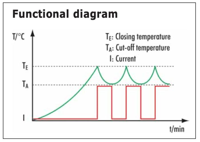 Limiteur de température Série O Diagramme fonctionnel