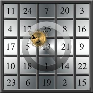 Der planetarische Talisman des Mars wird Sie sehr mutig machen. Dies ist die Tabelle des Mars in seinem Kompass.