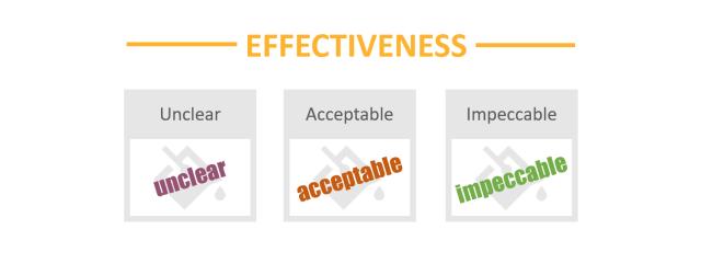 DesignEffectivenessCriteria