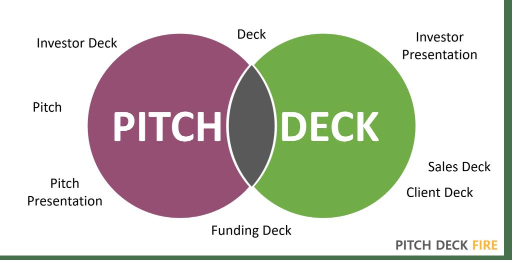 PitchDeckVenDiagram