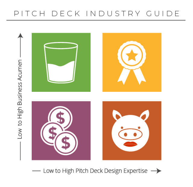 Pitch deck industry guide