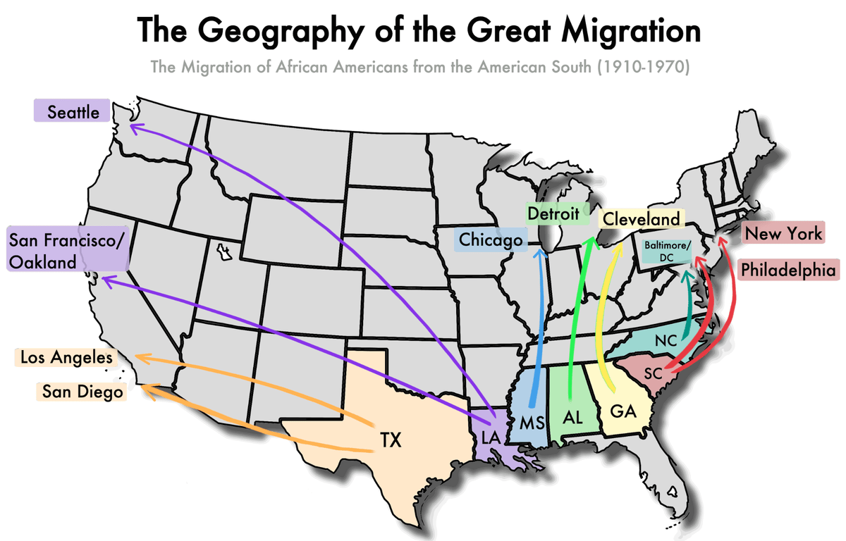 The Great Migration Recipe