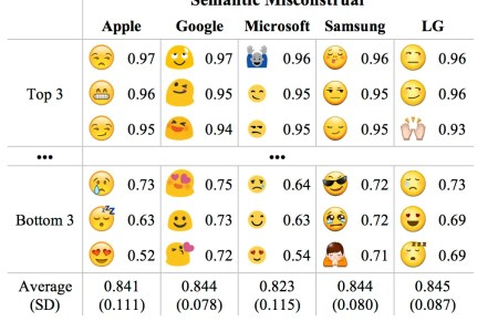 Emoji Meaning List Apple The Emoji