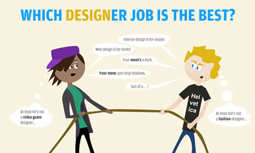 Bestdesigner in A Showcase of Beautifully Designed Infographics