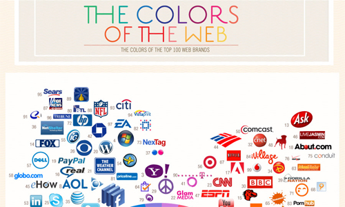Colorsoftheweb in A Showcase of Beautifully Designed Infographics