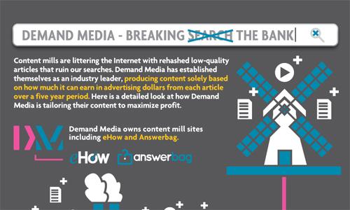 Demandmedia in A Showcase of Beautifully Designed Infographics