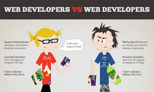 Devvsdev in A Showcase of Beautifully Designed Infographics