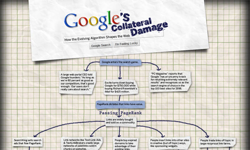 Googlecollateraldamage in A Showcase of Beautifully Designed Infographics