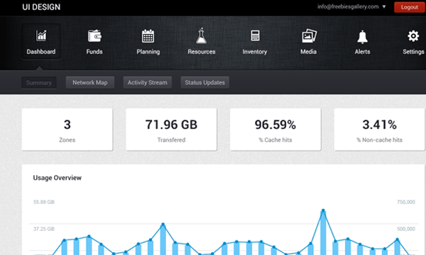 website dashboard psd user interface design