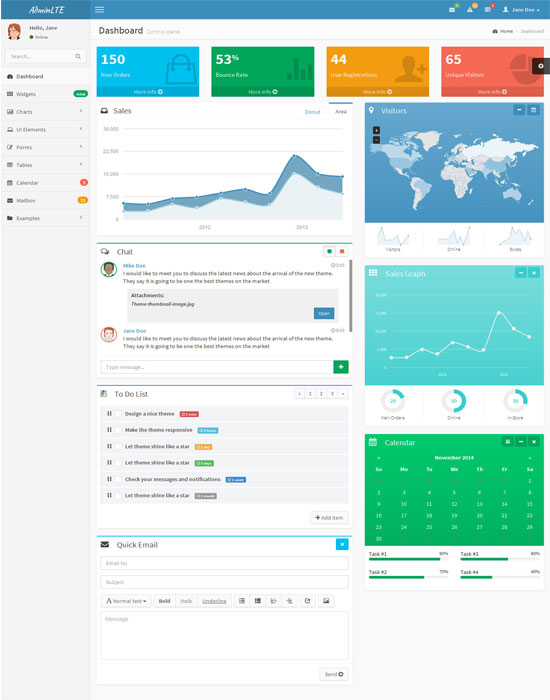 AdminLTE - Free Dashboard and Control Panel
