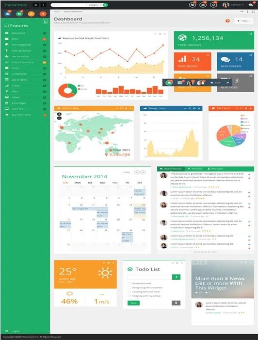 Super Flexible Bootstrap Multipurpose Admin Template
