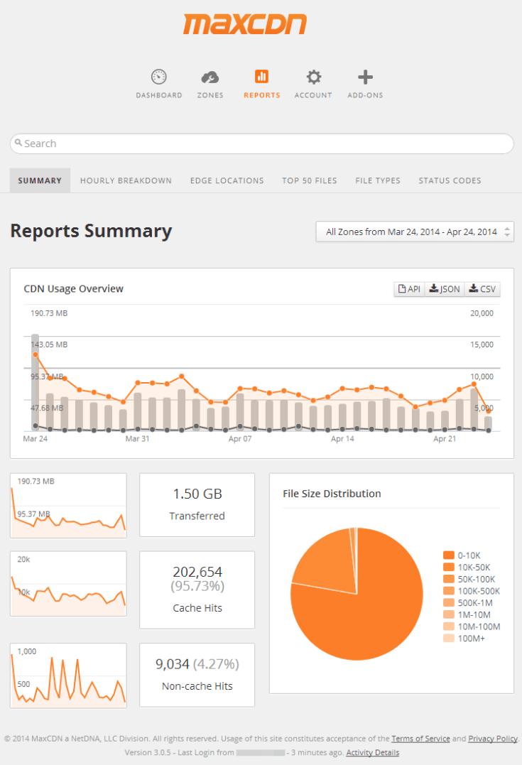 maxcdn reports