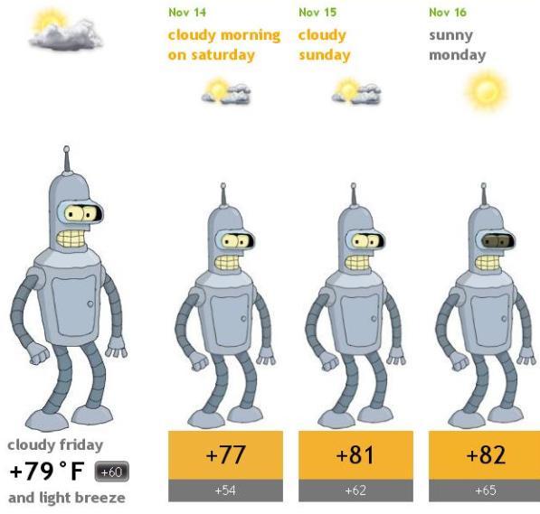 2 Obama Weather clima