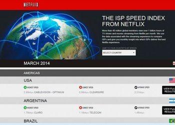 Netflix ISP Speed