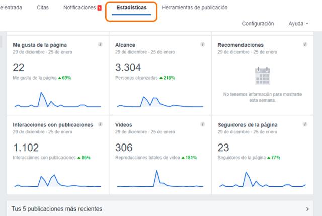 Analizar tu página de Facebook con Facebook Insight