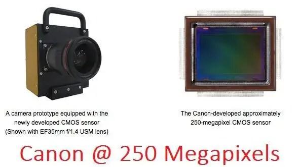 Canon-250MP-CMOS-Sensor details
