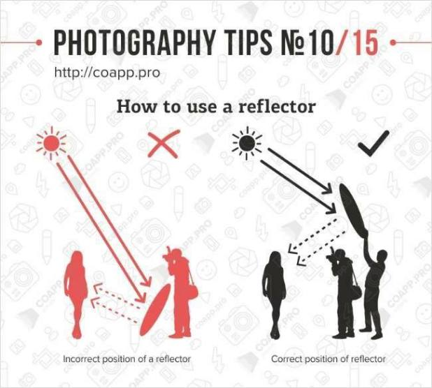 Photography Tips - How to use reflector