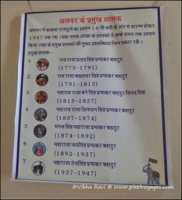 A list of Rajput kings of the Kachwaha clan who ruled Alwar