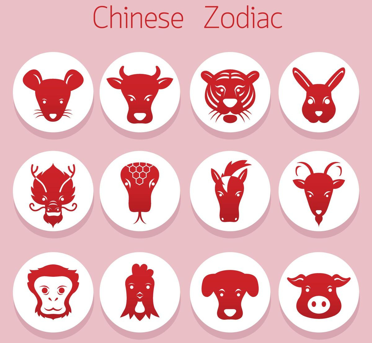 Sign Compatibility In Chinese Astrology Astrology Bay