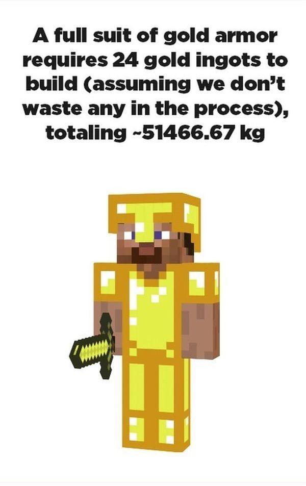 Minecraft Logic Others
