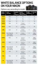 Nikon Cheat Sheet