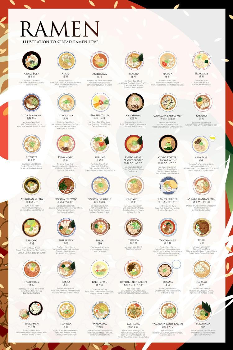 inspiration to spread ramen love infographic