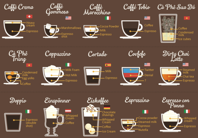 around-the-world-in-80-coffees