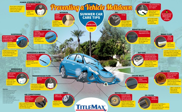 preventing-vehicle-meltdown-summer-car-care-2