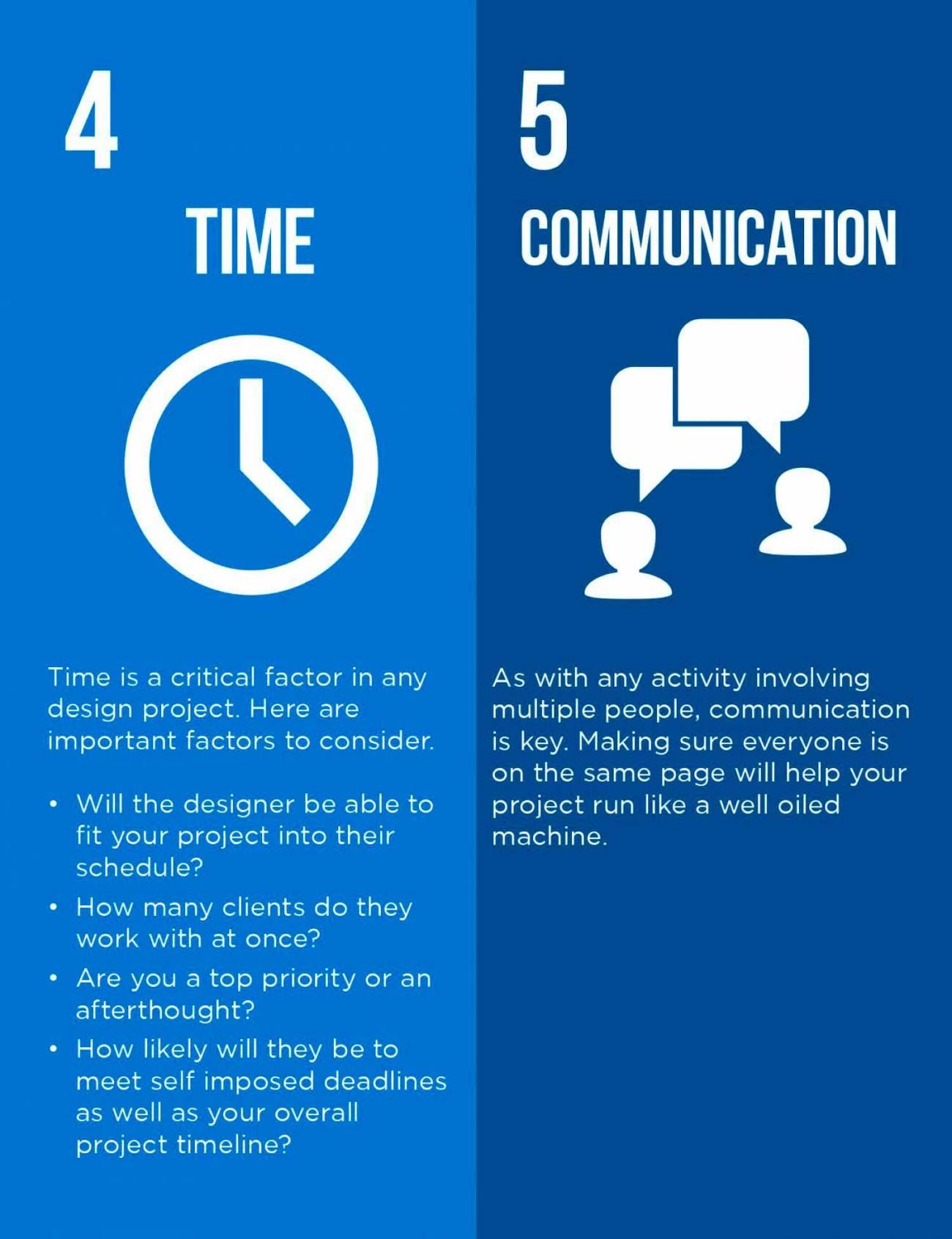 PixoLabo - Hiring a Web Designer - Time and Communication