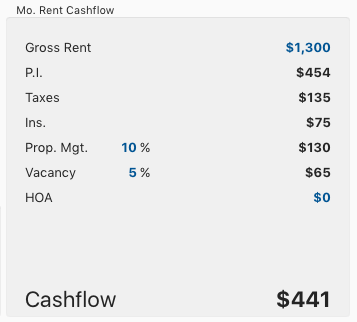 Property Flip or Hold - Monthly Cashflow
